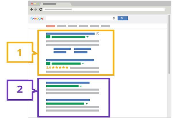 google ads campagne